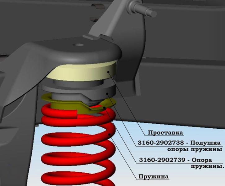 Комплект проставок H20 КПП-02 пружинной подвески УАЗ (ТоргСервис, h20Knn-02-UAZ)