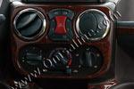 Накладки салона Fiat Doblo (Omsa Prime, 252001191)